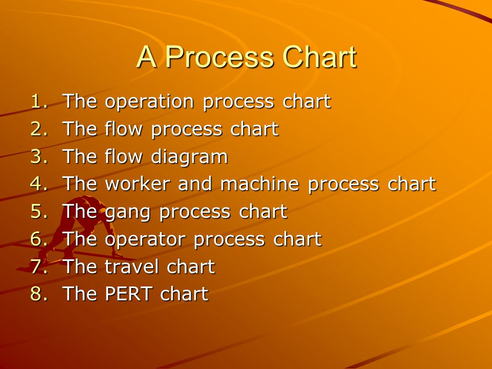 1.The operation process chart To shows the sequence of all operations,time,materials used.