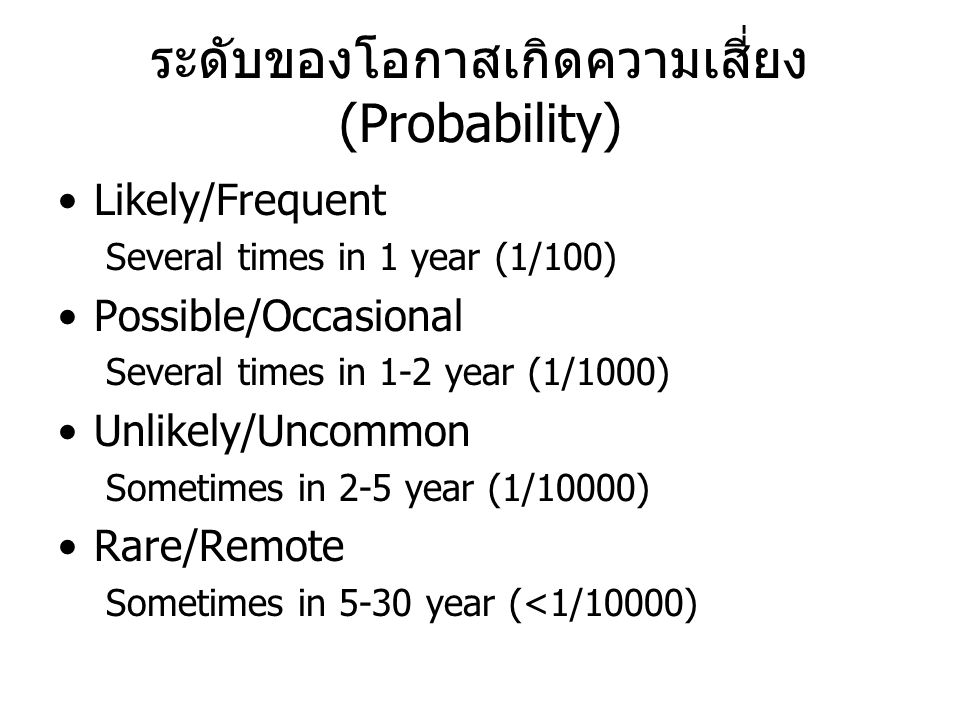 ระดับของโอกาสเกิดความเสี่ยง (Probability) Likely/Frequent Several times in 1 year (1/100) Possible/Occasional Several times in 1-2 year (1/1000) Unlikely/Uncommon Sometimes in 2-5 year (1/10000) Rare/Remote Sometimes in 5-30 year (<1/10000)
