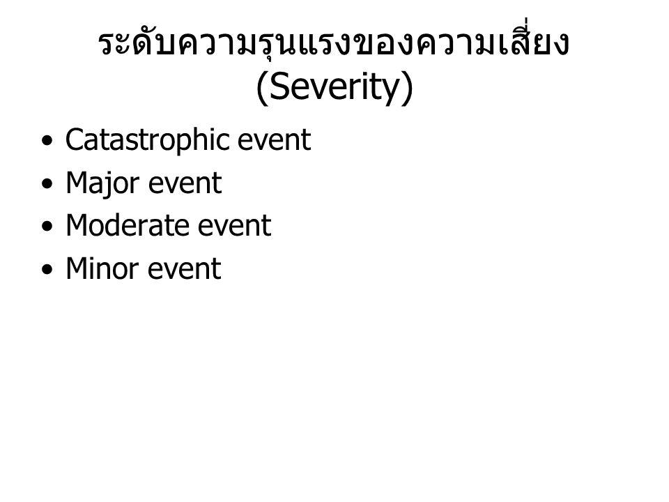 ระดับความรุนแรงของความเสี่ยง (Severity) Catastrophic event Major event Moderate event Minor event