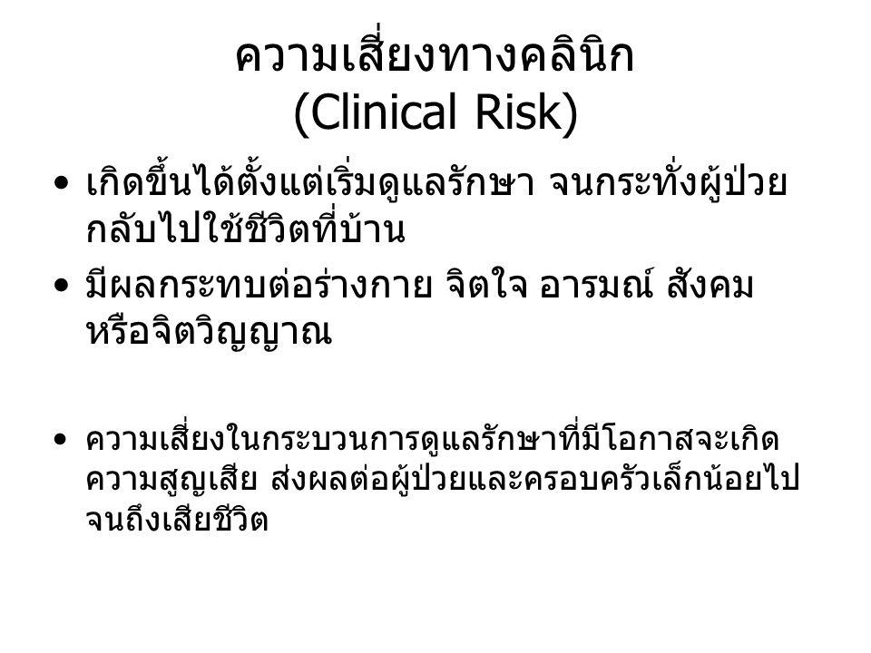 ความเสี่ยงทางคลินิก (Clinical Risk) เกิดขึ้นได้ตั้งแต่เริ่มดูแลรักษา จนกระทั่งผู้ป่วย กลับไปใช้ชีวิตที่บ้าน มีผลกระทบต่อร่างกาย จิตใจ อารมณ์ สังคม หรื
