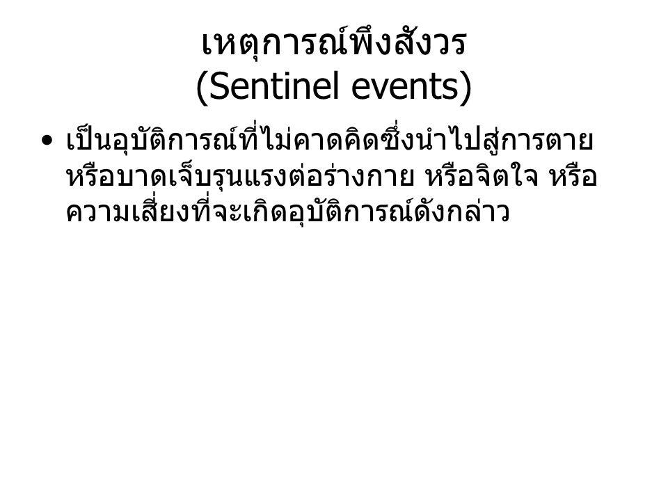 เหตุการณ์พึงสังวร (Sentinel events) เป็นอุบัติการณ์ที่ไม่คาดคิดซึ่งนำไปสู่การตาย หรือบาดเจ็บรุนแรงต่อร่างกาย หรือจิตใจ หรือ ความเสี่ยงที่จะเกิดอุบัติก