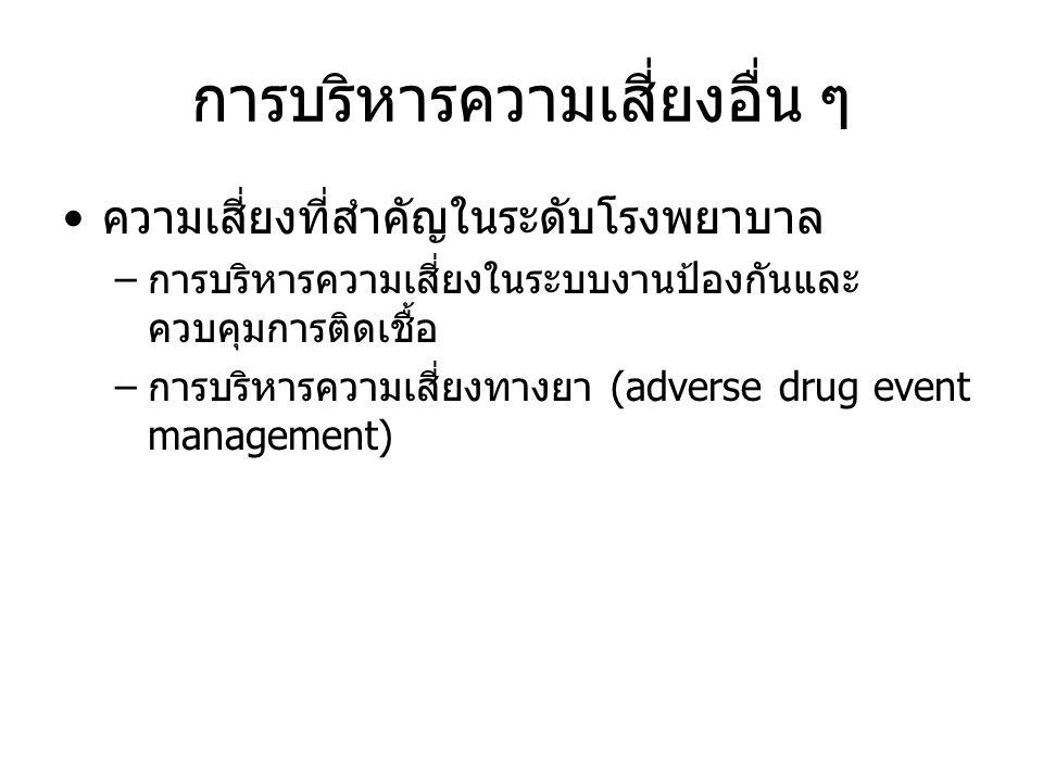 การบริหารความเสี่ยงอื่น ๆ ความเสี่ยงที่สำคัญในระดับโรงพยาบาล –การบริหารความเสี่ยงในระบบงานป้องกันและ ควบคุมการติดเชื้อ –การบริหารความเสี่ยงทางยา (adve