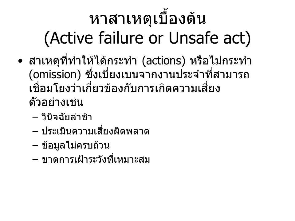 หาสาเหตุเบื้องต้น (Active failure or Unsafe act) สาเหตุที่ทำให้ได้กระทำ (actions) หรือไม่กระทำ (omission) ซึ่งเบี่ยงเบนจากงานประจำที่สามารถ เชื่อมโยงว