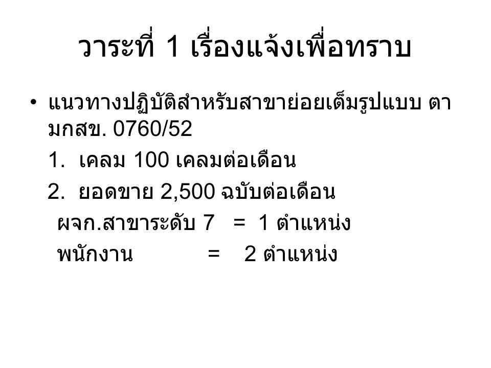 วาระที่ 1 เรื่องแจ้งเพื่อทราบ แนวทางปฏิบัติสำหรับสาขาย่อยเต็มรูปแบบ ตา มกสข. 0760/52 1. เคลม 100 เคลมต่อเดือน 2. ยอดขาย 2,500 ฉบับต่อเดือน ผจก. สาขาระ
