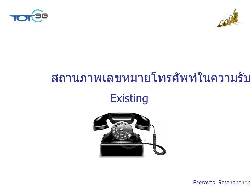 Peeravas Ratanapongpien สถานภาพเลขหมายโทรศัพท์ในความรับผิดชอบ Existing