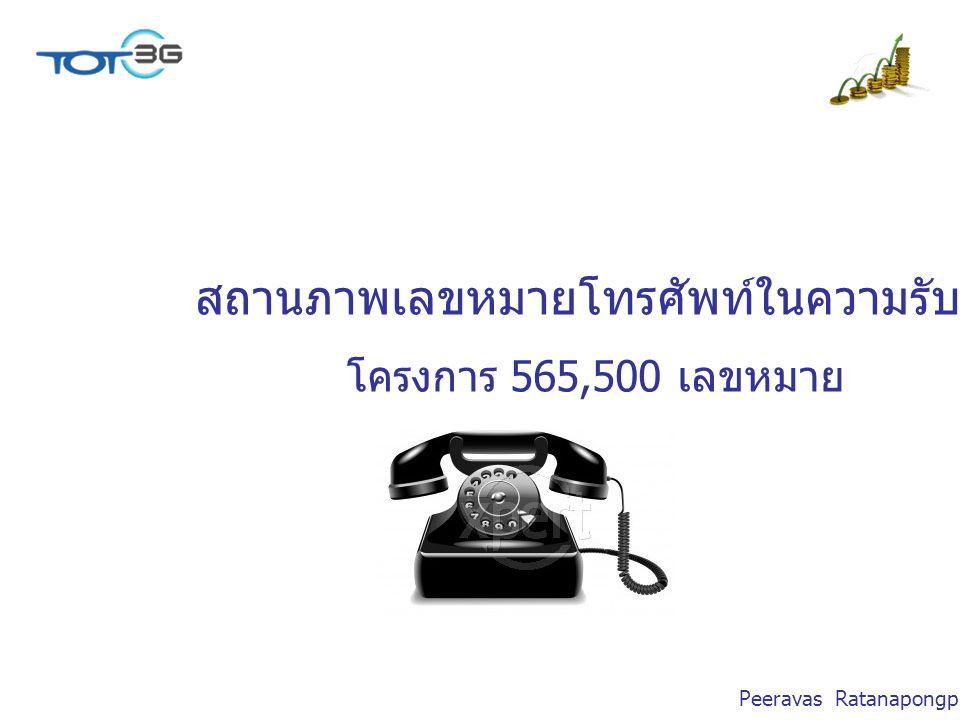 สถานภาพเลขหมายโทรศัพท์ในความรับผิดชอบ โครงการ 565,500 เลขหมาย