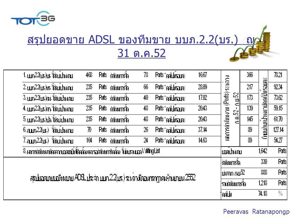 Peeravas Ratanapongpien สรุปยอดขาย ADSL ของทีมขาย บบภ.2.2( บร.) ณ 31 ต. ค.52
