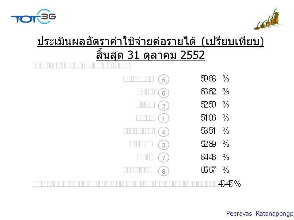 ประเมินผลอัตราค่าใช้จ่ายต่อรายได้ ( เปรียบเทียบ ) สิ้นสุด 31 ตุลาคม 2552