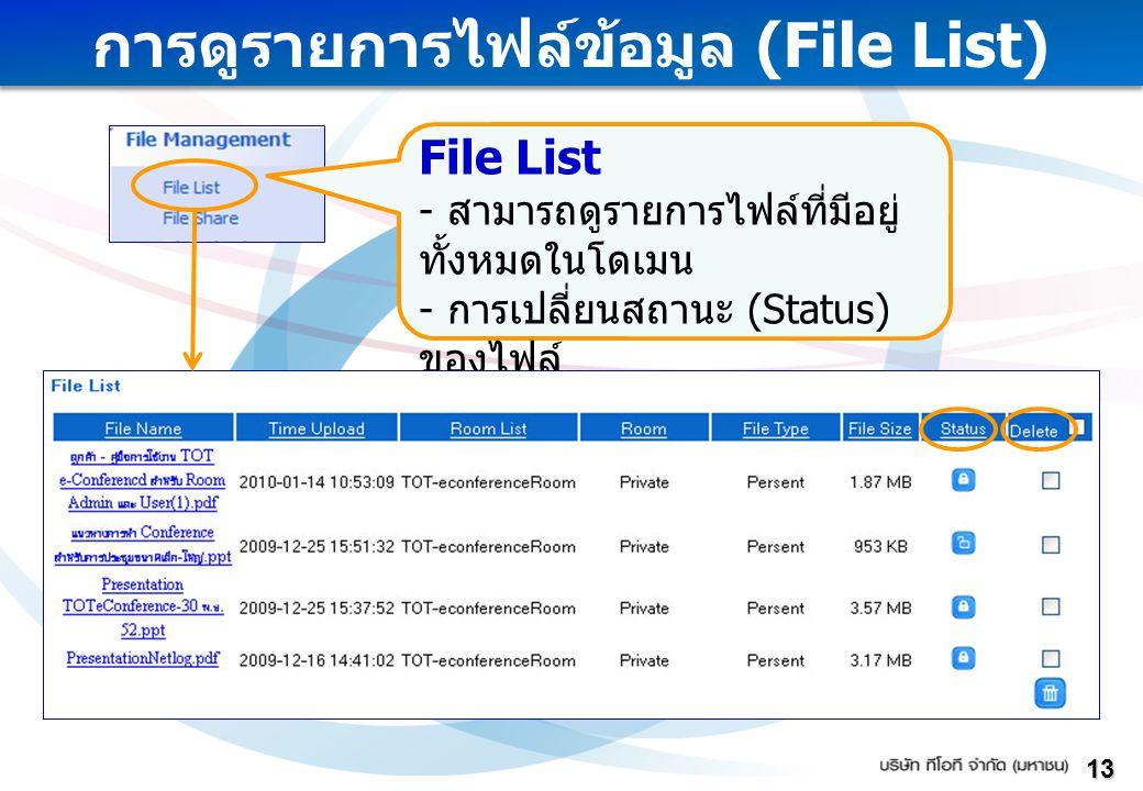 13 File List - สามารถดูรายการไฟล์ที่มีอยู่ ทั้งหมดในโดเมน - การเปลี่ยนสถานะ (Status) ของไฟล์ - ลบไฟล์ได้ทุกไฟล์ การดูรายการไฟล์ข้อมูล (File List)
