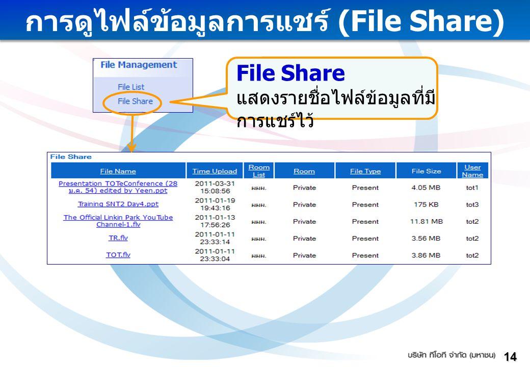 14 File Share แสดงรายชื่อไฟล์ข้อมูลที่มี การแชร์ไว้ การดูไฟล์ข้อมูลการแชร์ (File Share)