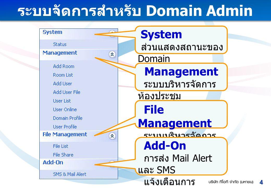 ระบบจัดการสำหรับ Domain Admin 4 System ส่วนแสดงสถานะของ Domain Management ระบบบริหารจัดการ ห้องประชุม File Management ระบบบริหารจัดการ ไฟล์ข้อมูล Add-