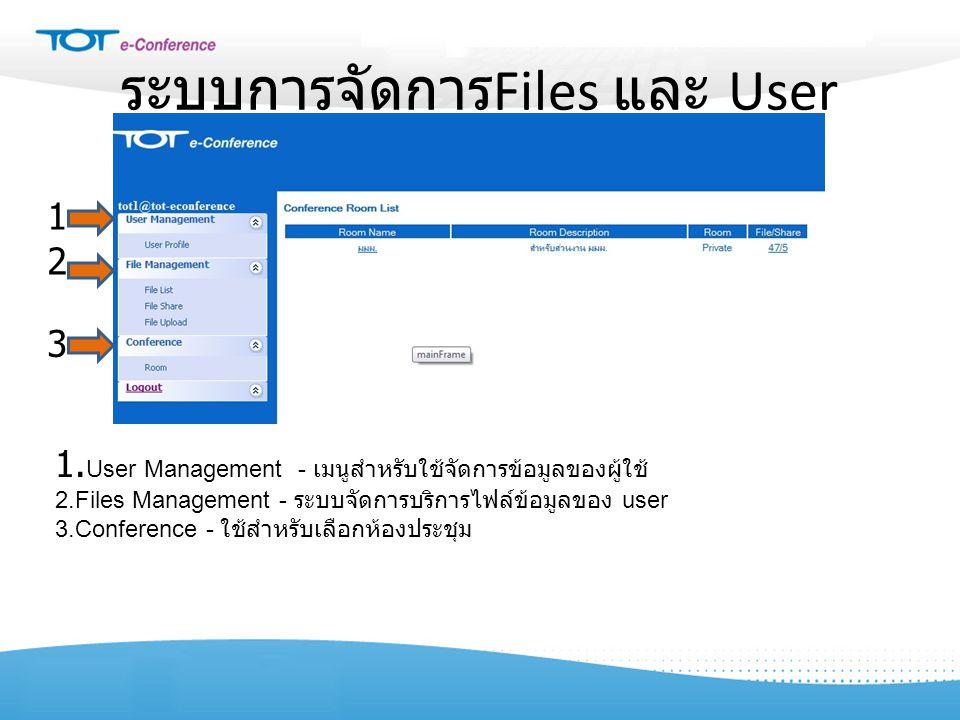 ระบบการจัดการ Files และ User 1 2 3 1. User Management - เมนูสำหรับใช้จัดการข้อมูลของผู้ใช้ 2.Files Management - ระบบจัดการบริการไฟล์ข้อมูลของ user 3.C