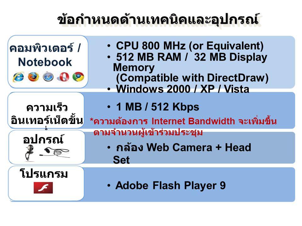 ข้อกำหนดด้านเทคนิคและอุปกรณ์ข้อกำหนดด้านเทคนิคและอุปกรณ์ ความเร็ว อินเทอร์เน็ตขั้น ต่ำ คอมพิวเตอร์ / Notebook อุปกรณ์ โปรแกรม CPU 800 MHz (or Equivale