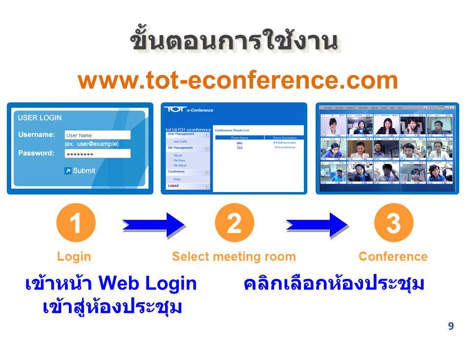 เข้าหน้า Web Login คลิกเลือกห้องประชุม เข้าสู่ห้องประชุม ขั้นตอนการใช้งานขั้นตอนการใช้งาน 9 www.tot-econference.com