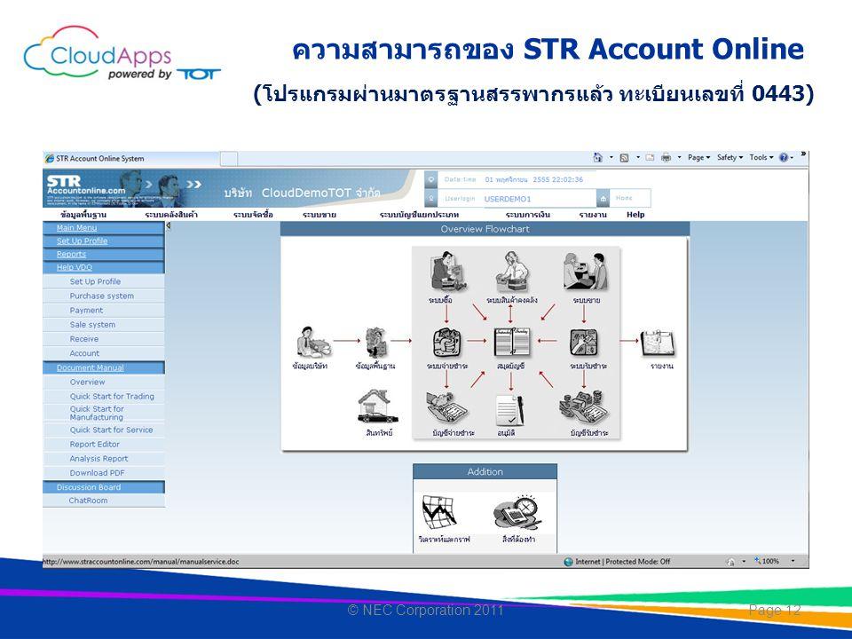 © NEC Corporation 2011Page 12 (โปรแกรมผ่านมาตรฐานสรรพากรแล้ว ทะเบียนเลขที่ 0443) ความสามารถของ STR Account Online
