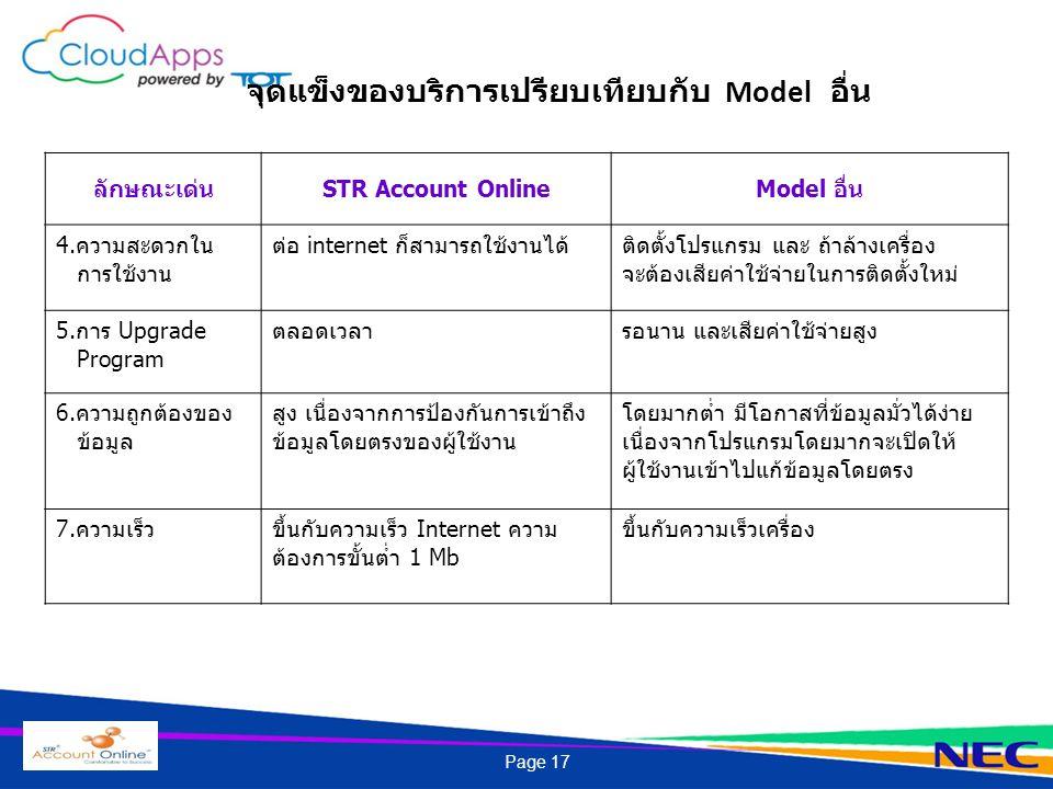 ลักษณะเด่นSTR Account OnlineModel อื่น 4.ความสะดวกใน การใช้งาน ต่อ internet ก็สามารถใช้งานได้ติดตั้งโปรแกรม และ ถ้าล้างเครื่อง จะต้องเสียค่าใช้จ่ายในก
