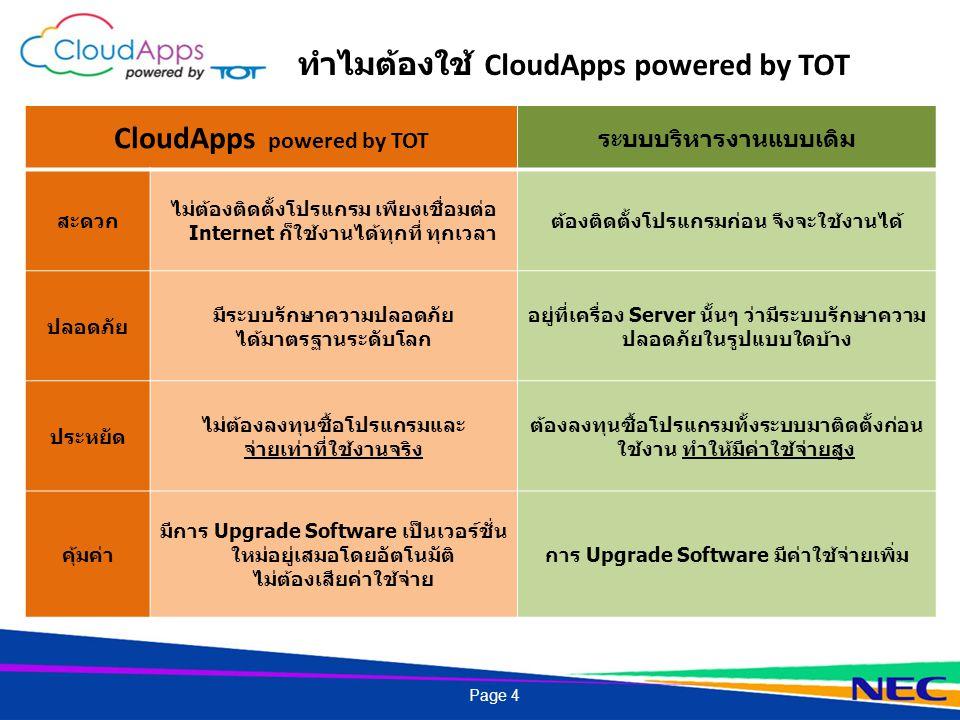 Page 4 ทำไมต้องใช้ CloudApps powered by TOT CloudApps powered by TOT ระบบบริหารงานแบบเดิม สะดวก ไม่ต้องติดตั้งโปรแกรม เพียงเชื่อมต่อ Internet ก็ใช้งาน