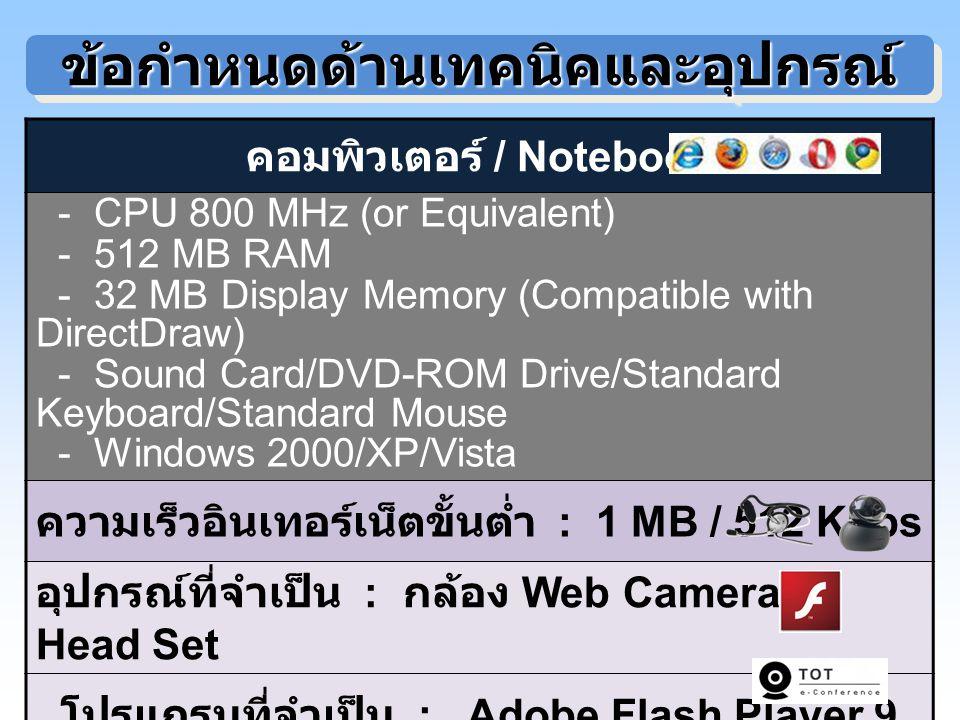 10 คอมพิวเตอร์ / Notebook - CPU 800 MHz (or Equivalent) - 512 MB RAM - 32 MB Display Memory (Compatible with DirectDraw) - Sound Card/DVD-ROM Drive/Standard Keyboard/Standard Mouse - Windows 2000/XP/Vista ความเร็วอินเทอร์เน็ตขั้นต่ำ : 1 MB / 512 Kbps อุปกรณ์ที่จำเป็น : กล้อง Web Camera + Head Set โปรแกรมที่จำเป็น : Adobe Flash Player 9 ข้อกำหนดด้านเทคนิคและอุปกรณ์ข้อกำหนดด้านเทคนิคและอุปกรณ์