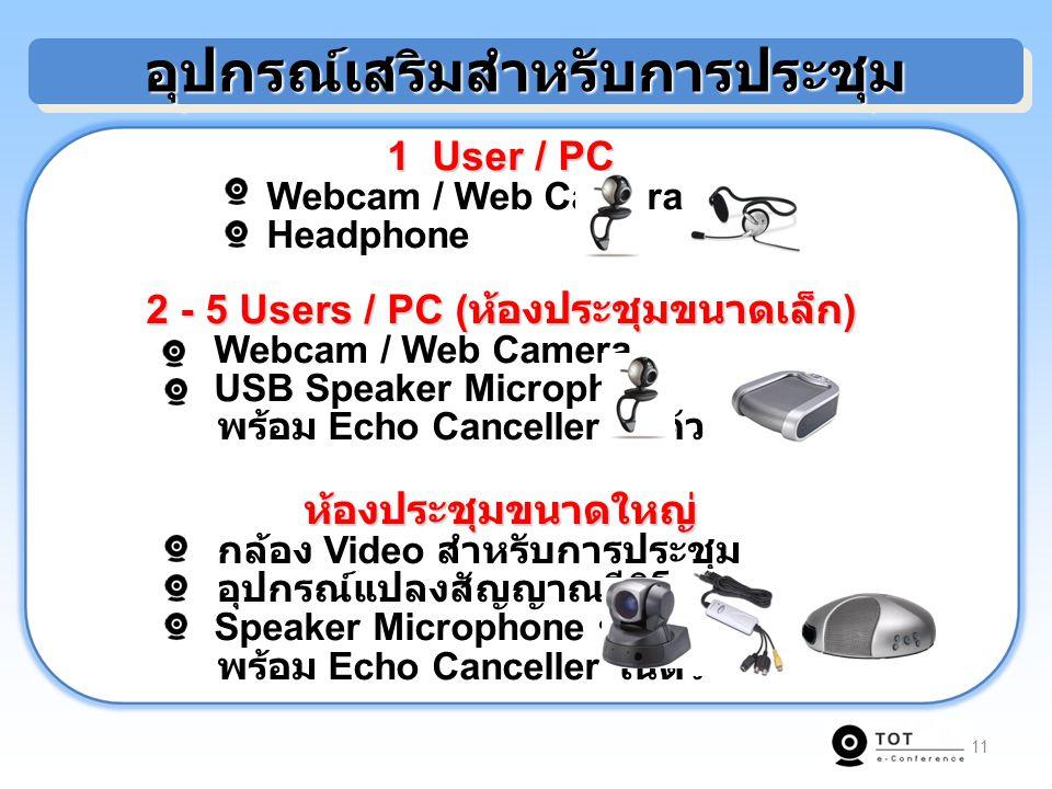 11 1 User / PC Webcam / Web Camera Headphone 2 - 5 Users / PC ( ห้องประชุมขนาดเล็ก ) Webcam / Web Camera USB Speaker Microphone พร้อม Echo Canceller ใ
