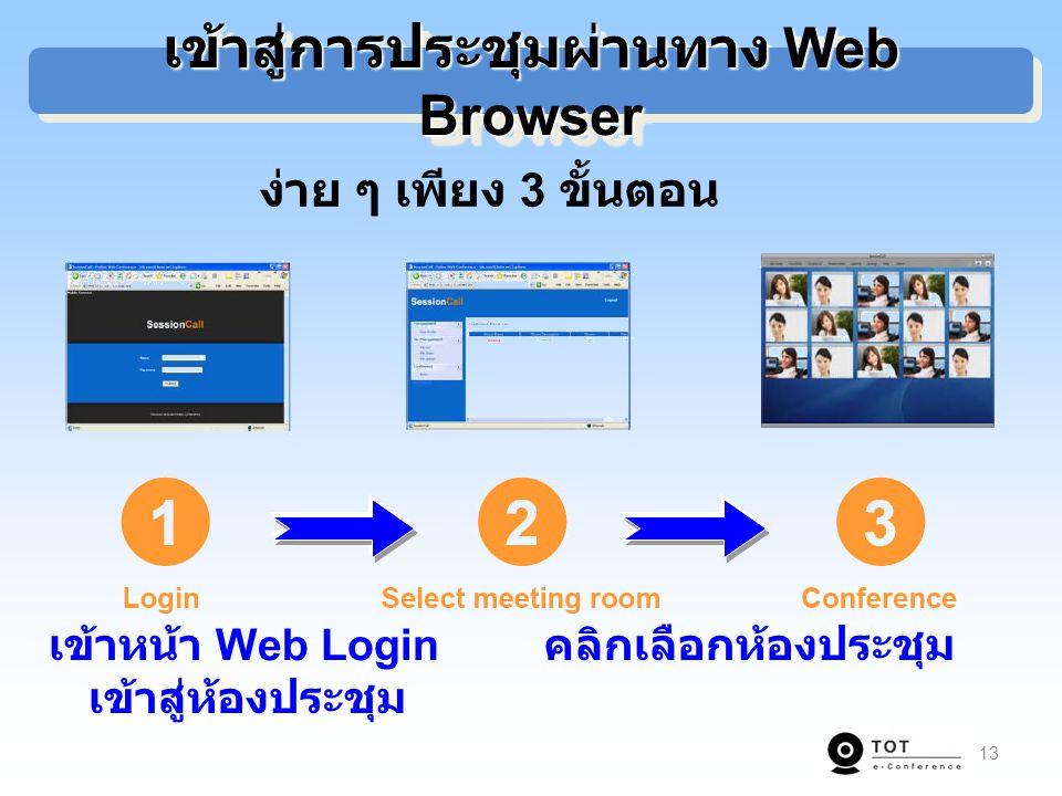 13 เข้าหน้า Web Login คลิกเลือกห้องประชุม เข้าสู่ห้องประชุม เข้าสู่การประชุมผ่านทาง Web Browser ง่าย ๆ เพียง 3 ขั้นตอน