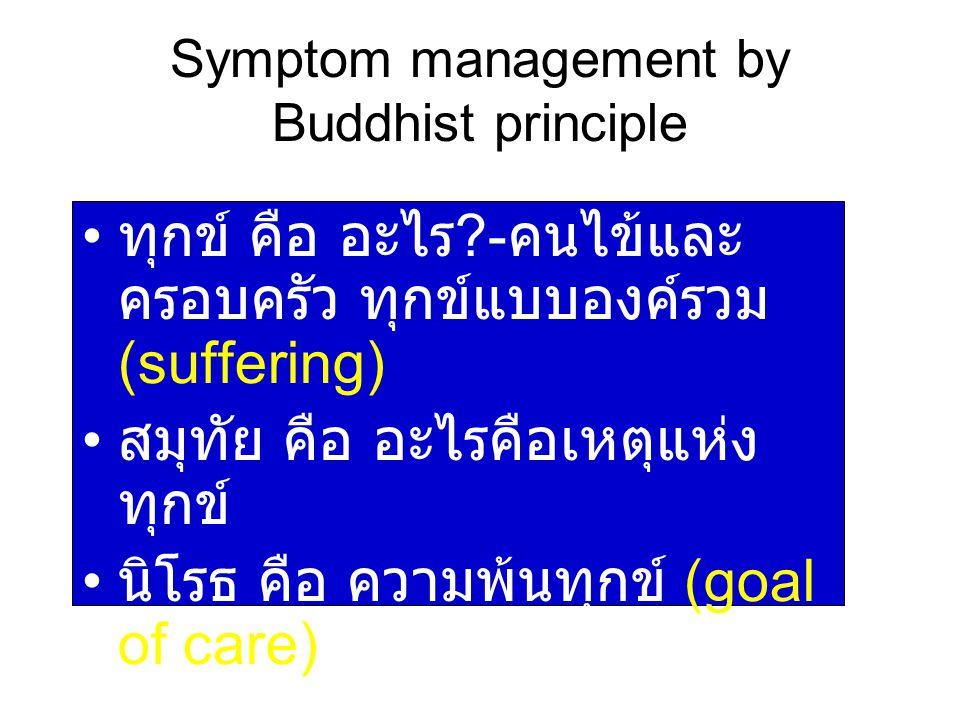 Symptom management by Buddhist principle ทุกข์ คือ อะไร ?- คนไข้และ ครอบครัว ทุกข์แบบองค์รวม (suffering) สมุทัย คือ อะไรคือเหตุแห่ง ทุกข์ นิโรธ คือ คว