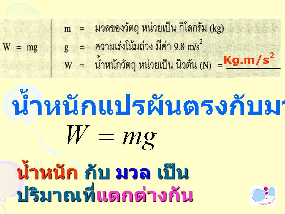 Kg.m/s 2 น้ำหนักแปรผันตรงกับมวล น้ำหนัก กับ มวล เป็น ปริมาณที่แตกต่างกัน