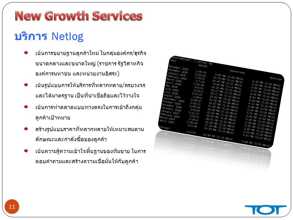 11 บริการ Netlog เน้นการขยายฐานลูกค้าใหม่ ในกลุ่มองค์กร/ธุรกิจ ขนาดกลางและขนาดใหญ่ (ราชการ รัฐวิสาหกิจ องค์การมหาชน และหน่วยงานอิสระ) เน้นรูปแบบการให้บริการที่หลากหลาย/ครบวงจร และได้มาตรฐาน เป็นที่น่าเชื่อถือและไว้วางใจ เน้นการทำตลาดแบบทางตรงในการเข้าถึงกลุ่ม ลูกค้าเป้าหมาย สร้างรูปแบบราคาที่หลากหลายให้เหมาะสมตาม ลักษณะและกำลังซื้อของลูกค้า เน้นความรู้ความเข้าใจพื้นฐานของทีมขาย ในการ ตอบคำถามและสร้างความเชื่อมั่นให้กับลูกค้า