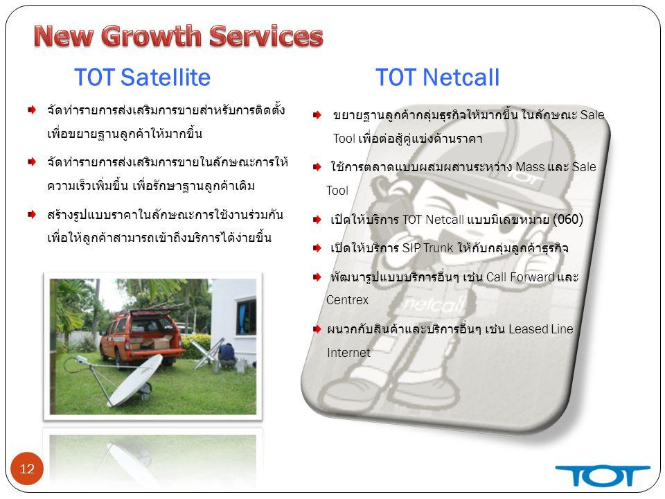 12 TOT Netcall ขยายฐานลูกค้ากลุ่มธุรกิจให้มากขึ้น ในลักษณะ Sale Tool เพื่อต่อสู้คู่แข่งด้านราคา ใช้การตลาดแบบผสมผสานระหว่าง Mass และ Sale Tool เปิดให้บริการ TOT Netcall แบบมีเลขหมาย (060) เปิดให้บริการ SIP Trunk ให้กับกลุ่มลูกค้าธุรกิจ พัฒนารูปแบบบริการอื่นๆ เช่น Call Forward และ Centrex ผนวกกับสินค้าและบริการอื่นๆ เช่น Leased Line Internet TOT Satellite จัดทำรายการส่งเสริมการขายสำหรับการติดตั้ง เพื่อขยายฐานลูกค้าให้มากขึ้น จัดทำรายการส่งเสริมการขายในลักษณะการให้ ความเร็วเพิ่มขึ้น เพื่อรักษาฐานลูกค้าเดิม สร้างรูปแบบราคาในลักษณะการใช้งานร่วมกัน เพื่อให้ลูกค้าสามารถเข้าถึงบริการได้ง่ายขึ้น