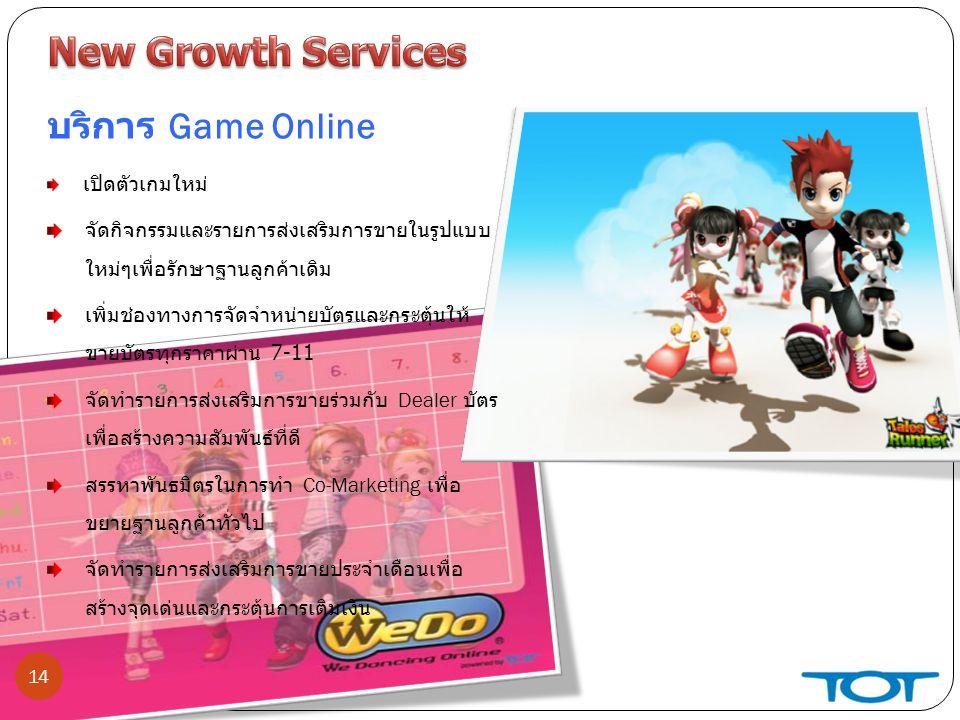14 บริการ Game Online เปิดตัวเกมใหม่ จัดกิจกรรมและรายการส่งเสริมการขายในรูปแบบ ใหม่ๆเพื่อรักษาฐานลูกค้าเดิม เพิ่มช่องทางการจัดจำหน่ายบัตรและกระตุ้นให้ ขายบัตรทุกราคาผ่าน 7-11 จัดทำรายการส่งเสริมการขายร่วมกับ Dealer บัตร เพื่อสร้างความสัมพันธ์ที่ดี สรรหาพันธมิตรในการทำ Co-Marketing เพื่อ ขยายฐานลูกค้าทั่วไป จัดทำรายการส่งเสริมการขายประจำเดือนเพื่อ สร้างจุดเด่นและกระตุ้นการเติมเงิน