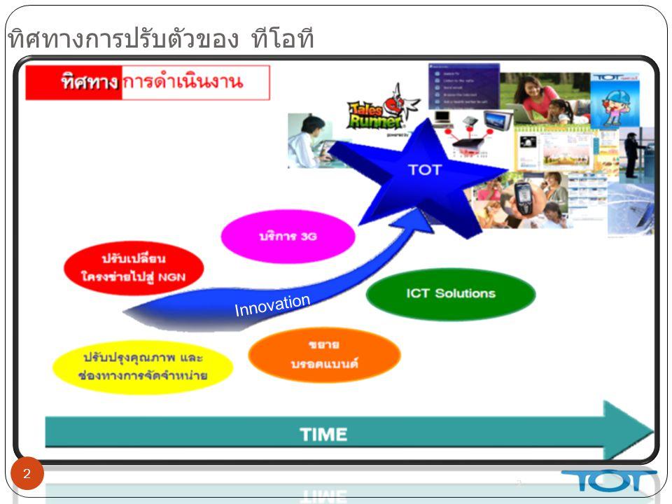 นโยบายด้านการตลาด 2553-2555 3 รักษารายได้จากบริการหลัก ลดต้นทุนและเพิ่มกำไร ปรับปรุงการให้บริการ ผนวกสินค้าบริการ เติบโตในบริการใหม่ ขยายฐานลูกค้า Broadband Multimedia & Content ICT Solution ผนวกสินค้า / บริการ Traditional New Growth ปรับปรุง Shop และบริการ ให้เป็นมาตรฐานเดียวกัน ขยายบริการและจุด ให้บริการ Just Pay พันธมิตรตัวแทนขาย Distribution Channel