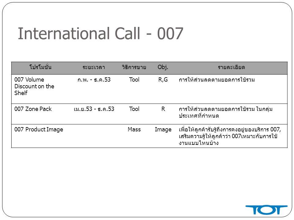 International Call - 007 โปรโมชั่นระยะเวลาวิธีการขายObj.รายละเอียด 007 Volume Discount on the Shelf ก.พ.