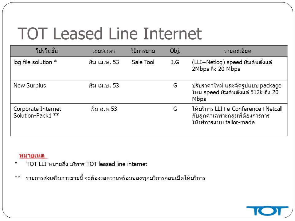 TOT Leased Line Internet โปรโมชั่นระยะเวลาวิธีการขายObj.รายละเอียด log file solution *เริ่ม เม.ษ.