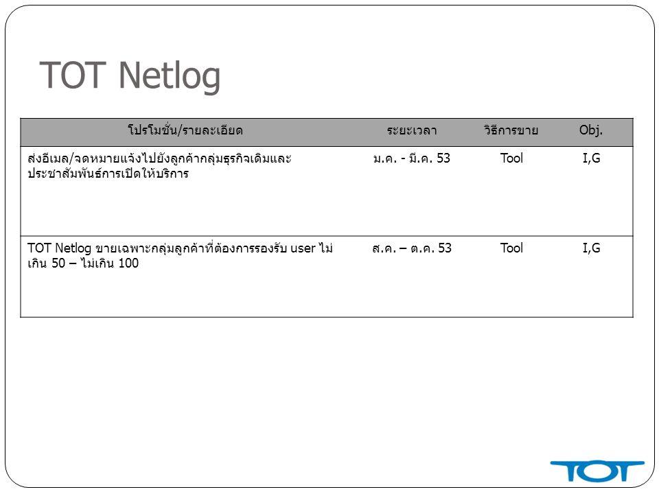 TOT Netlog โปรโมชั่น/รายละเอียดระยะเวลาวิธีการขายObj.