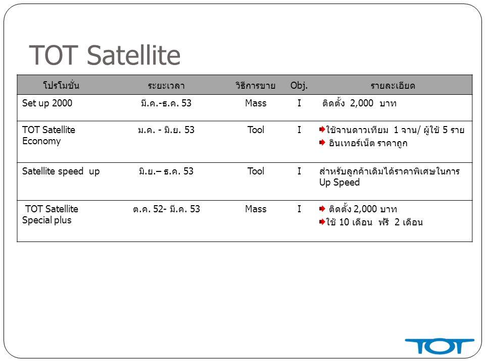TOT Satellite โปรโมชั่นระยะเวลาวิธีการขายObj.รายละเอียด Set up 2000มี.ค.-ธ.ค.