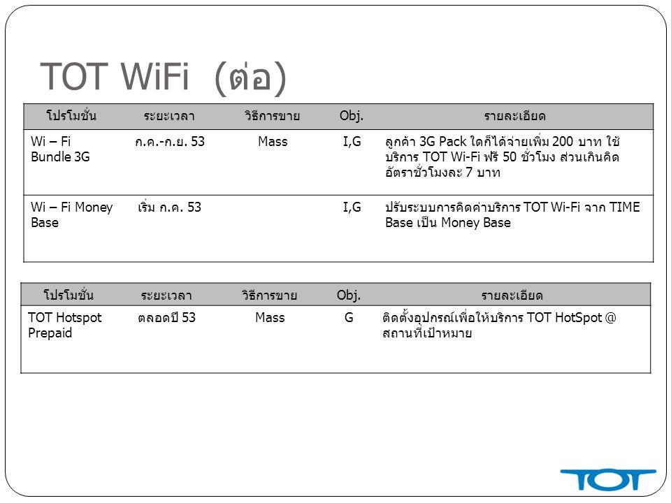 TOT WiFi (ต่อ) โปรโมชั่นระยะเวลาวิธีการขายObj.รายละเอียด Wi – Fi Bundle 3G ก.ค.-ก.ย.