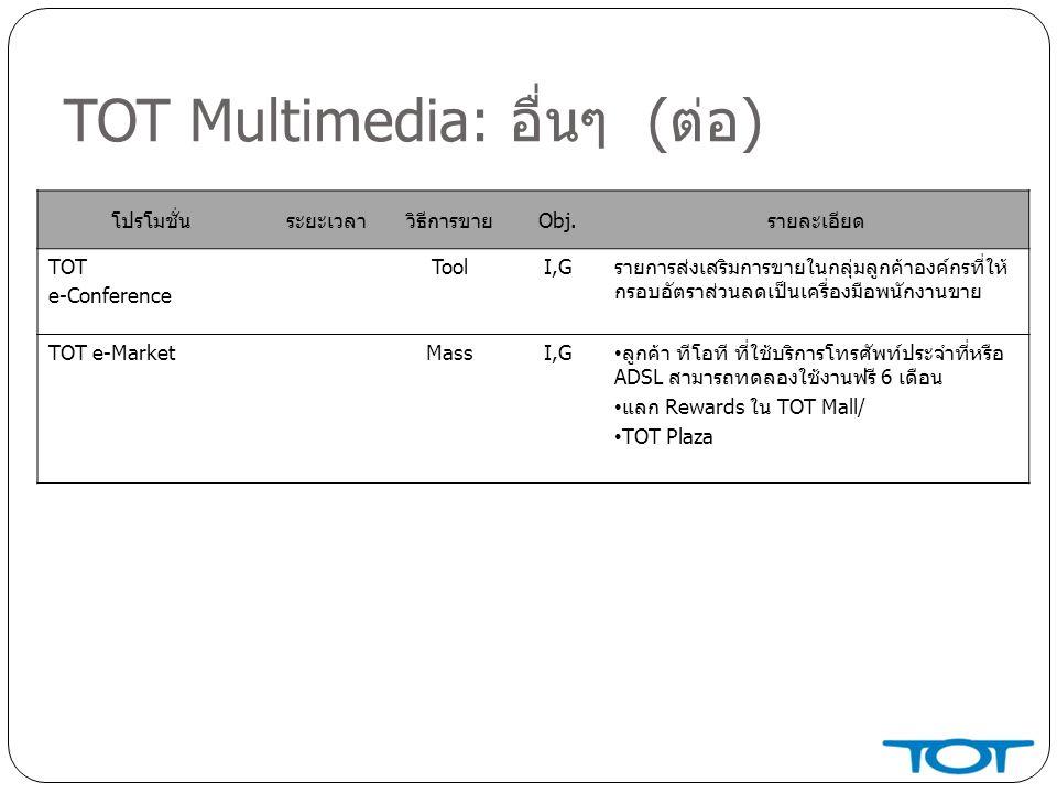 TOT Multimedia: อื่นๆ (ต่อ) โปรโมชั่นระยะเวลาวิธีการขายObj.รายละเอียด TOT e-Conference ToolI,Gรายการส่งเสริมการขายในกลุ่มลูกค้าองค์กรที่ให้ กรอบอัตราส่วนลดเป็นเครื่องมือพนักงานขาย TOT e-MarketMassI,G ลูกค้า ทีโอที ที่ใช้บริการโทรศัพท์ประจำที่หรือ ADSL สามารถทดลองใช้งานฟรี 6 เดือน แลก Rewards ใน TOT Mall/ TOT Plaza