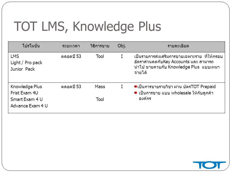 TOT LMS, Knowledge Plus โปรโมชั่นระยะเวลาวิธีการขายObj.รายละเอียด LMS Light / Pro pack Junior Pack ตลอดปี 53ToolIเป็นรายการส่งเสริมการขายเฉพาะราย ที่ให้กรอบ อัตราส่วนลดกับKey Accounts และ สามารถ นำไป ขายควบกับ Knowledge Plus แบบเหมา จ่ายได้ Knowledge Plus Frist Exam 4U Smart Exam 4 U Advance Exam 4 U ตลอดปี 53Mass Tool Iเป็นการขายรายวิชา ผ่าน บัตรTOT Prepaid เป็นการขาย แบบ wholesale ให้กับลูกค้า องค์กร