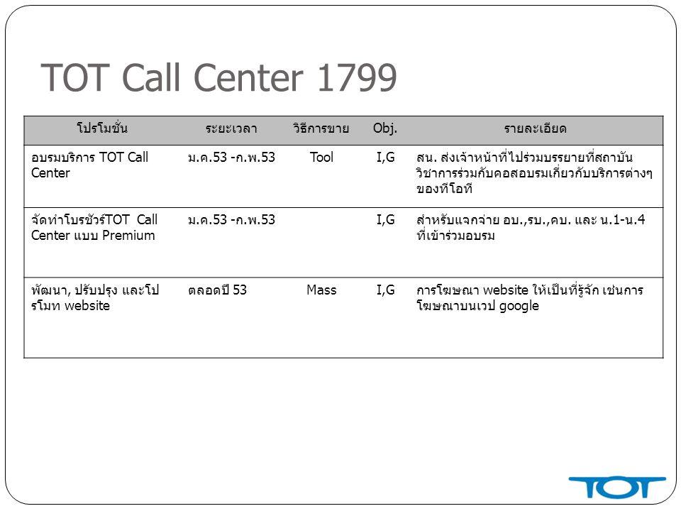 TOT Call Center 1799 โปรโมชั่นระยะเวลาวิธีการขายObj.รายละเอียด อบรมบริการ TOT Call Center ม.ค.53 -ก.พ.53ToolI,Gสน.