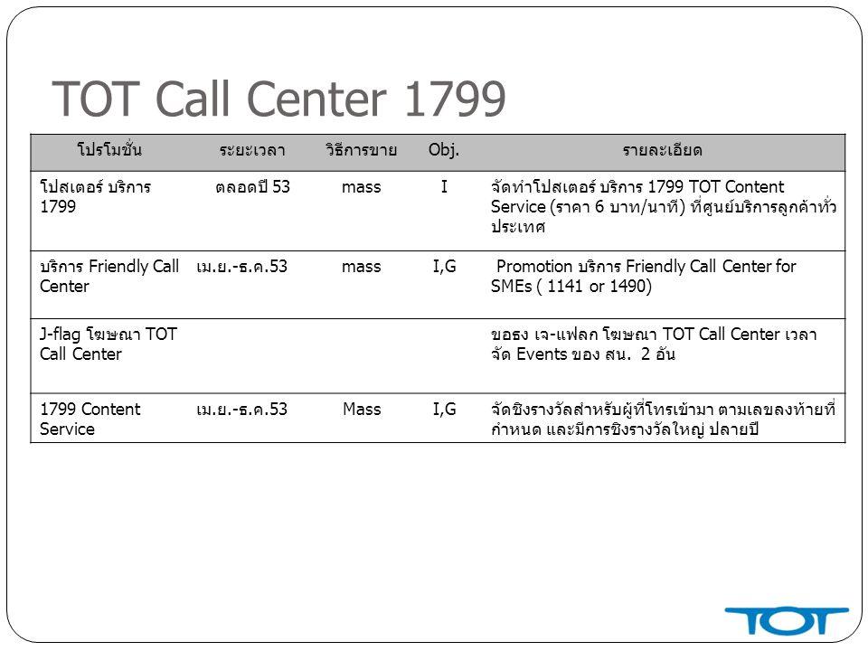 TOT Call Center 1799 โปรโมชั่นระยะเวลาวิธีการขายObj.รายละเอียด โปสเตอร์ บริการ 1799 ตลอดปี 53massIจัดทำโปสเตอร์ บริการ 1799 TOT Content Service (ราคา 6 บาท/นาที) ที่ศูนย์บริการลูกค้าทั่ว ประเทศ บริการ Friendly Call Center เม.ย.-ธ.ค.53massI,G Promotion บริการ Friendly Call Center for SMEs ( 1141 or 1490) J-flag โฆษณา TOT Call Center ขอธง เจ-แฟลก โฆษณา TOT Call Center เวลา จัด Events ของ สน.