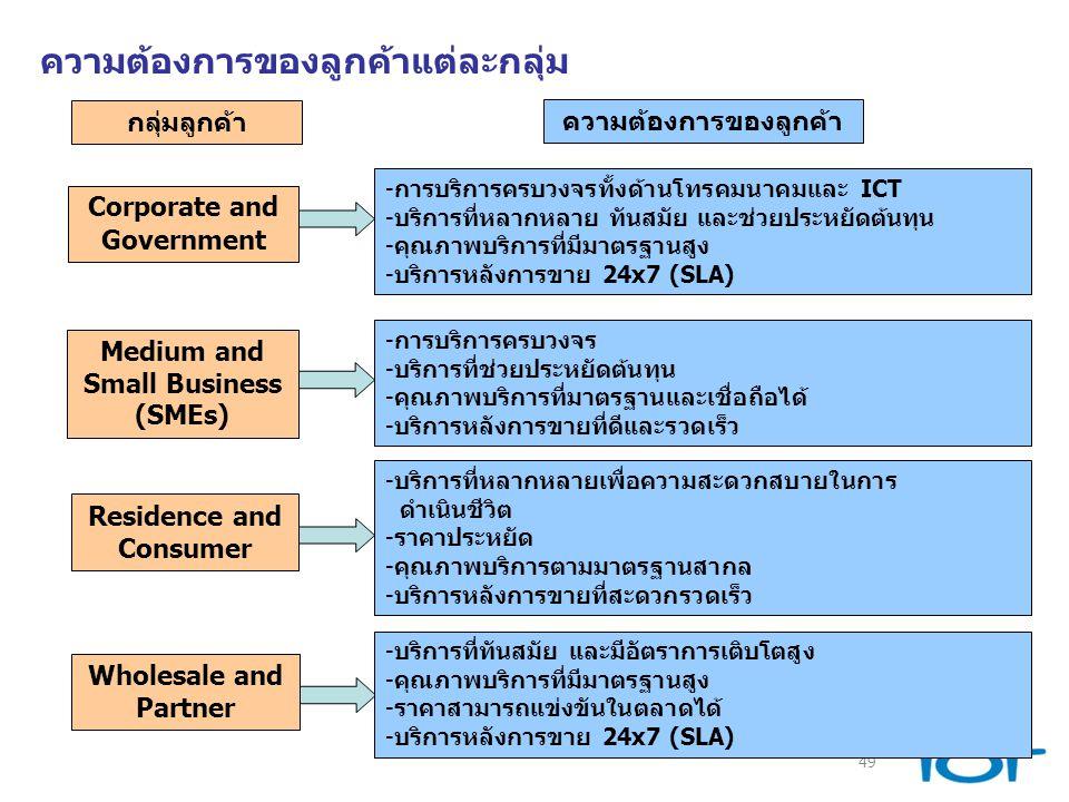 49 ความต้องการของลูกค้าแต่ละกลุ่ม Corporate and Government Medium and Small Business (SMEs) -การบริการครบวงจรทั้งด้านโทรคมนาคมและ ICT -บริการที่หลากหลาย ทันสมัย และช่วยประหยัดต้นทุน -คุณภาพบริการที่มีมาตรฐานสูง -บริการหลังการขาย 24x7 (SLA) Residence and Consumer กลุ่มลูกค้า ความต้องการของลูกค้า Wholesale and Partner -การบริการครบวงจร -บริการที่ช่วยประหยัดต้นทุน -คุณภาพบริการที่มาตรฐานและเชื่อถือได้ -บริการหลังการขายที่ดีและรวดเร็ว -บริการที่หลากหลายเพื่อความสะดวกสบายในการ ดำเนินชีวิต -ราคาประหยัด -คุณภาพบริการตามมาตรฐานสากล -บริการหลังการขายที่สะดวกรวดเร็ว -บริการที่ทันสมัย และมีอัตราการเติบโตสูง -คุณภาพบริการที่มีมาตรฐานสูง -ราคาสามารถแข่งขันในตลาดได้ -บริการหลังการขาย 24x7 (SLA)
