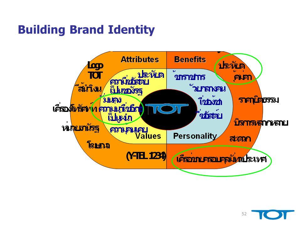 52 Building Brand Identity