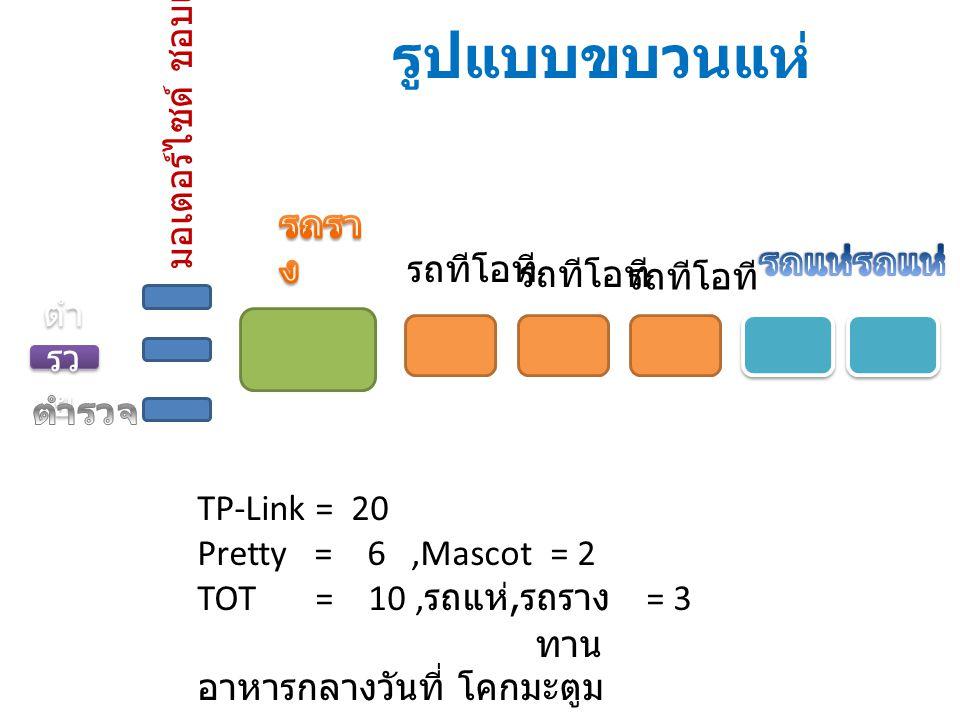 ตำ รว ย มอเตอร์ไซด์ ชอบเปอร์ รถทีโอที รูปแบบขบวนแห่ TP-Link = 20 Pretty = 6,Mascot = 2 TOT = 10, รถแห่, รถราง = 3 ทาน อาหารกลางวันที่ โคกมะตูม