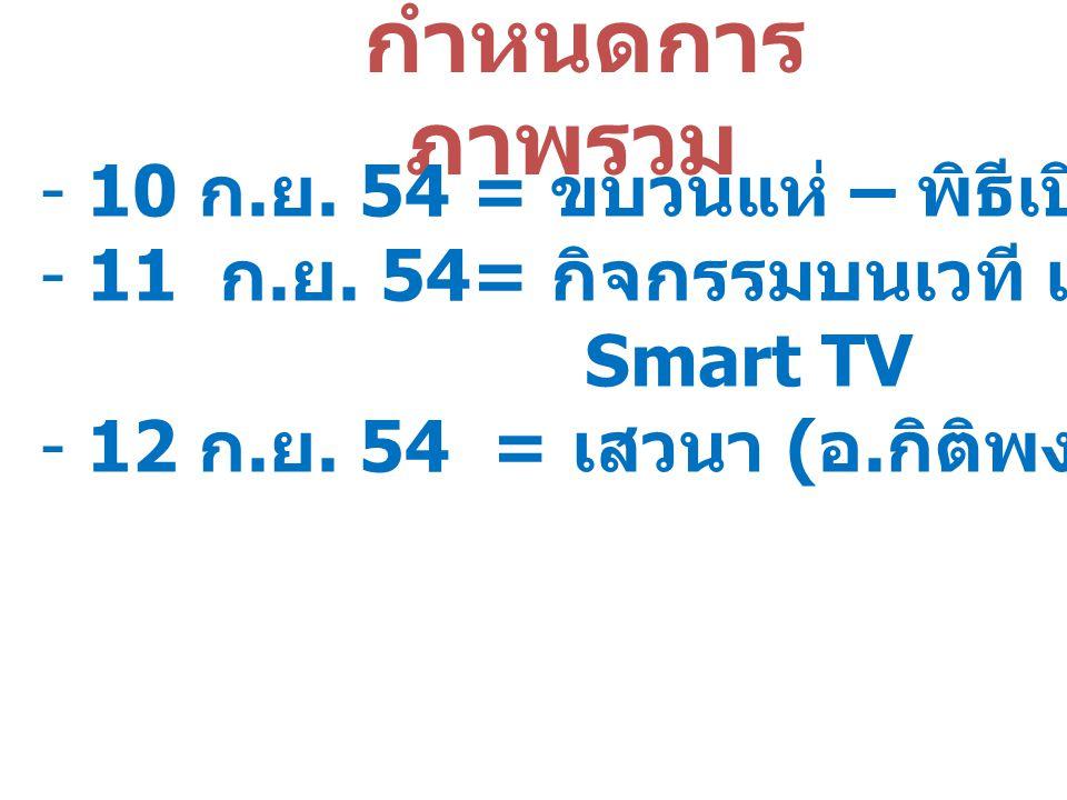 กำหนดการ ภาพรวม - 10 ก. ย. 54 = ขบวนแห่ – พิธีเปิด - เสวนา ( น้าหลาม ) - 11 ก. ย. 54= กิจกรรมบนเวที แนะนำ Smart Phone, Smart TV - 12 ก. ย. 54 = เสวนา