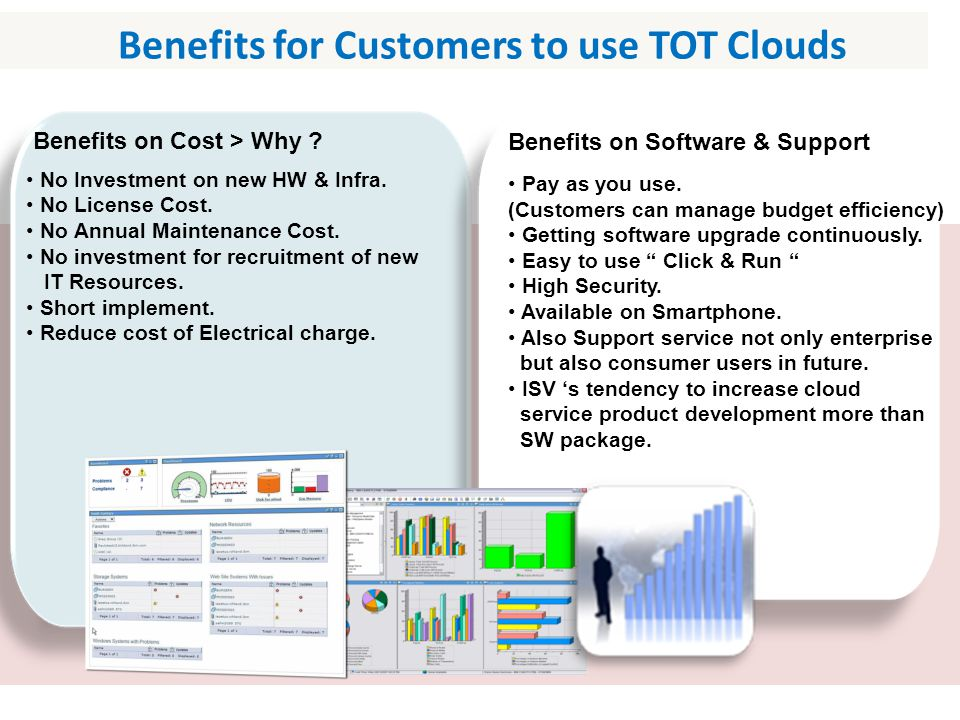 Benefits for Customers to use TOT Clouds Benefits on Cost > Why ? No Investment on new HW & Infra. No License Cost. No Annual Maintenance Cost. No inv