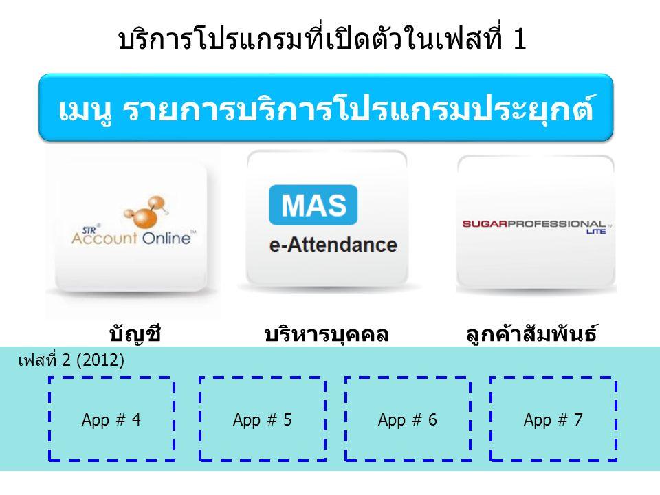 MAS e-Attendance ประกอบด้วย ระบบบริหารเวลาการทำงาน (Attendance) ระบบอนุมัติการลางานของพนักงาน (Leave) ระบบอนุมัติและวางแผนการทำงานล่วงเวลา (OT)