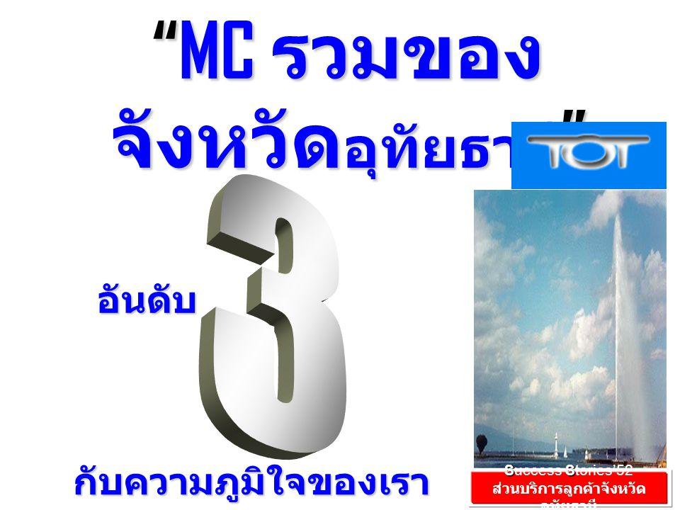 MC รวมของ จังหวัด อุทัยธานี SS Success Stories'52 ส่วนบริการลูกค้าจังหวัด อุทัยธานี กับความภูมิใจของเรา อันดับ