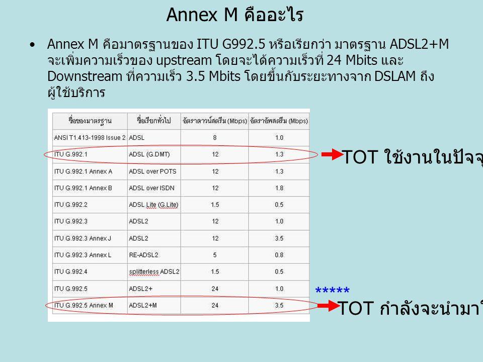 Annex M คือมาตรฐานของ ITU G992.5 หรือเรียกว่า มาตรฐาน ADSL2+M จะเพิ่มความเร็วของ upstream โดยจะได้ความเร็วที่ 24 Mbits และ Downstream ที่ความเร็ว 3.5
