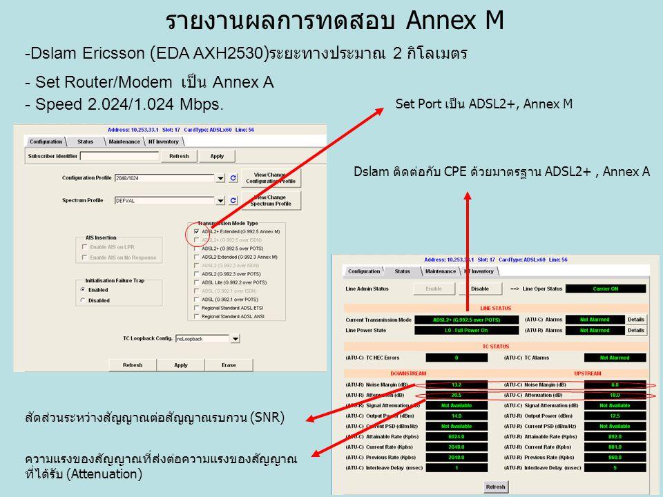 รายงานผลการทดสอบ Annex M -Dslam Ericsson (EDA AXH2530) ระยะทางประมาณ 2 กิโลเมตร - Set Router/Modem เป็น Annex A - Speed 2.024/1.024 Mbps. Set Port เป็