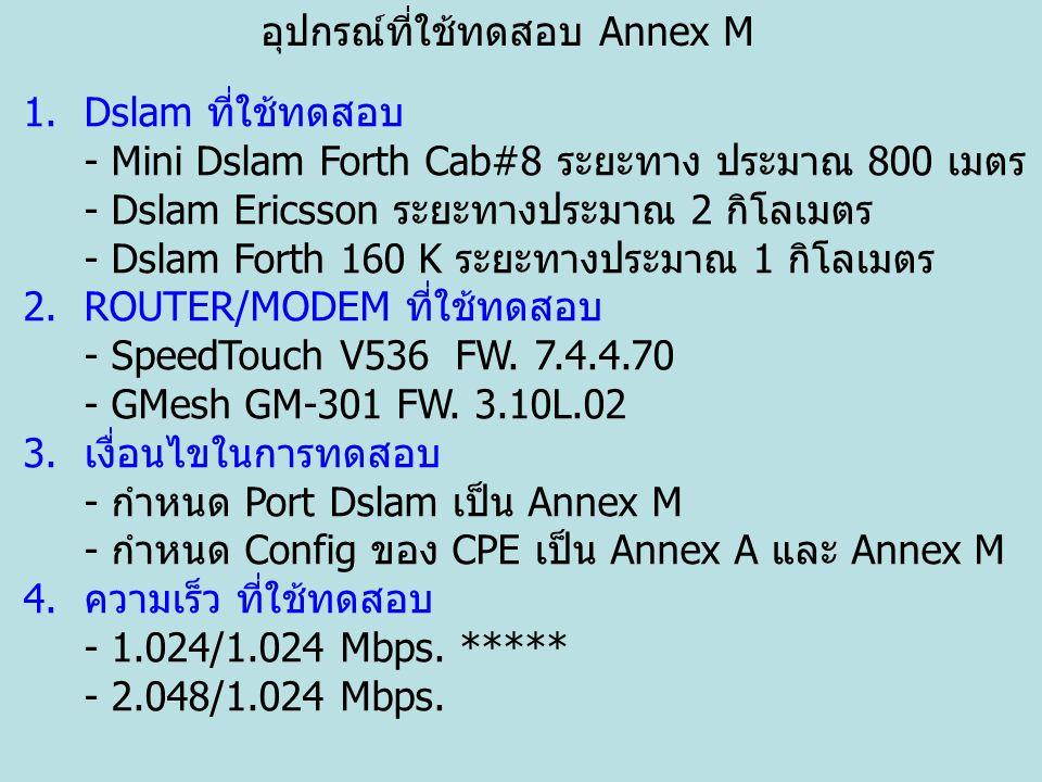 อุปกรณ์ที่ใช้ทดสอบ Annex M 1.Dslam ที่ใช้ทดสอบ - Mini Dslam Forth Cab#8 ระยะทาง ประมาณ 800 เมตร - Dslam Ericsson ระยะทางประมาณ 2 กิโลเมตร - Dslam Fort