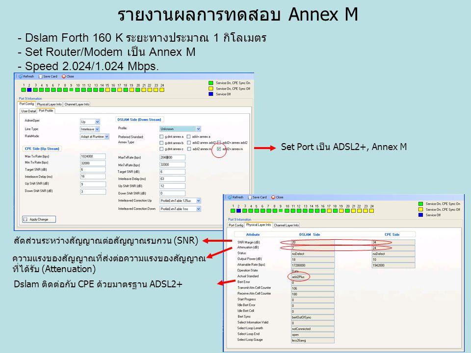 รายงานผลการทดสอบ Annex M สัดส่วนระหว่างสัญญาณต่อสัญญาณรบกวน (SNR) ความแรงของสัญญาณที่ส่งต่อความแรงของสัญญาณ ที่ได้รับ (Attenuation) Dslam ติดต่อกับ CP
